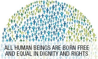 Right for Human Rights